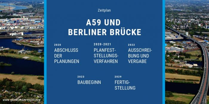 Die neue A59 und Berliner Brücke - Zeitplan