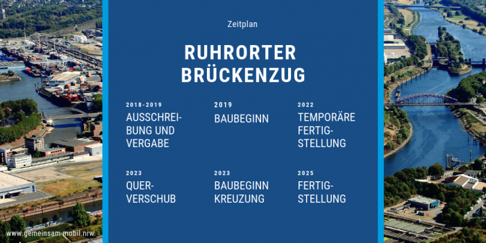 Zeitplan Ruhrorter Brückenzug