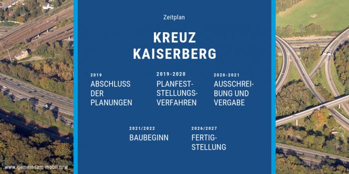 Das neue Kreuz Kaiserberg - Zeitplan